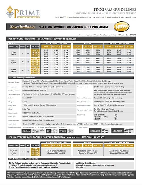 prime-rate-sheet